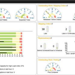 Dematic anuncia el lanzamiento de Dematic iQ® 2.4 con nuevas funciones mejoradas