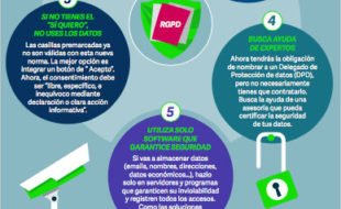 Cinco consejos para preparar a tu empresa para el RGDP