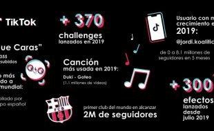 TikTok hace balance de 2019, su primer año en España