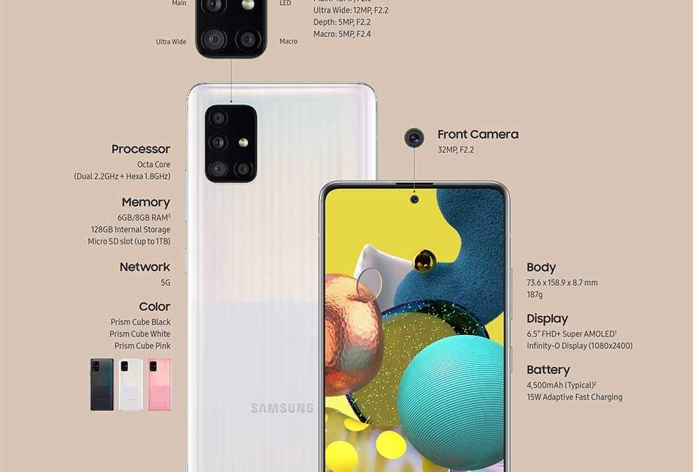 Samsung anuncia las versiones 5G de Galaxy A71 y Galaxy A51