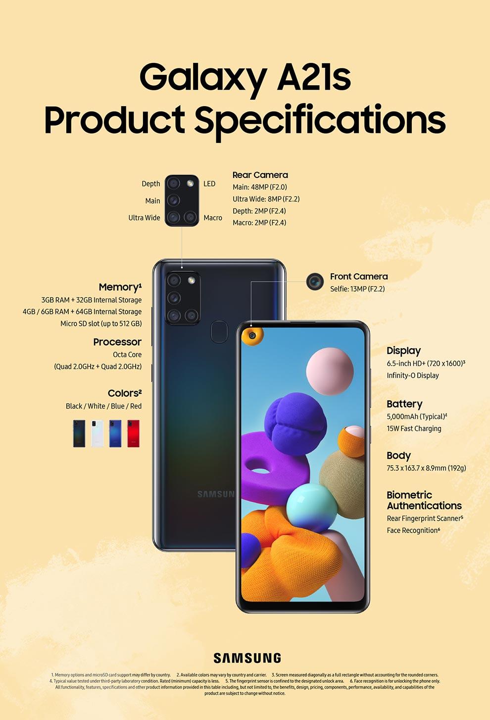 Samsung incorpora Galaxy A21s a la familia Galaxy A