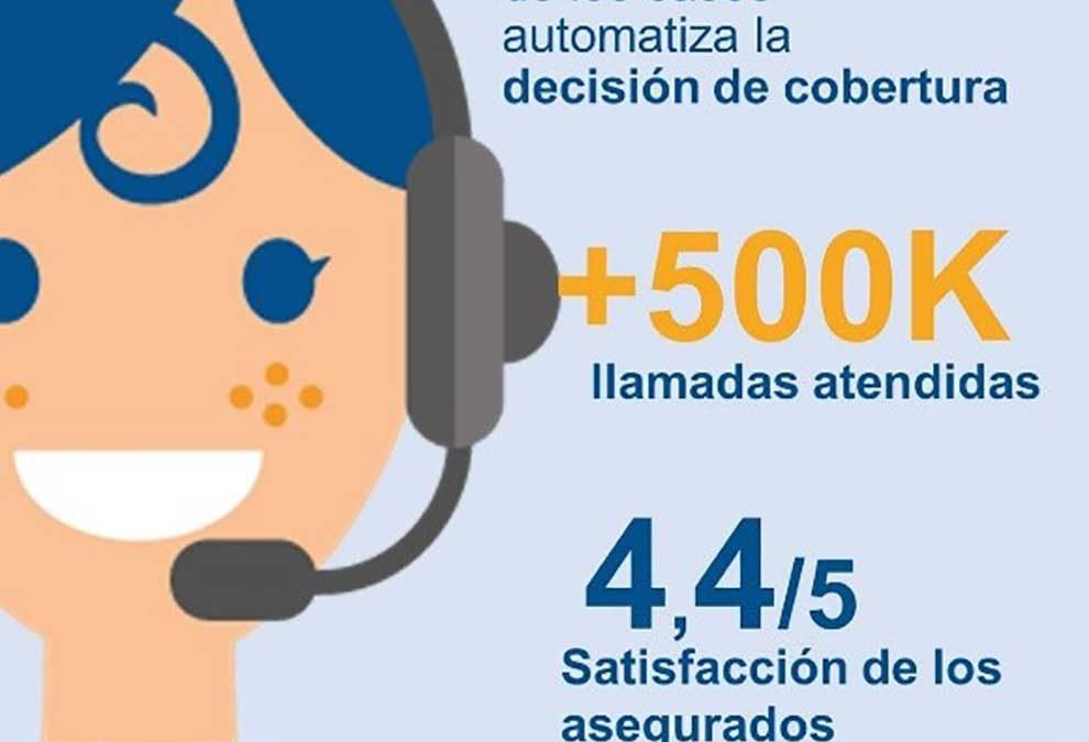 La crisis sanitaria acelera el uso de los voicebots como MAcarena